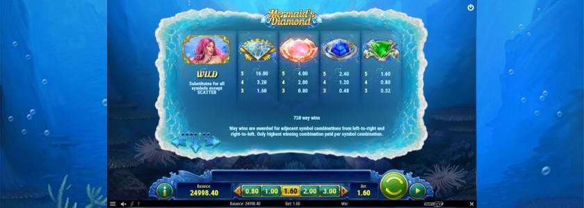 Mermaids Diamonds - symbols