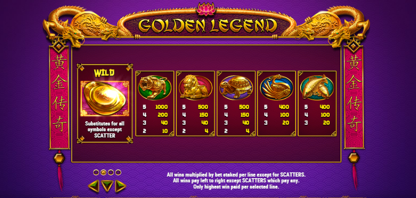 Golden Legend - symbols